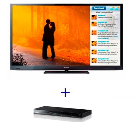 TV LED Bravia Internet Vídeo EX725 40